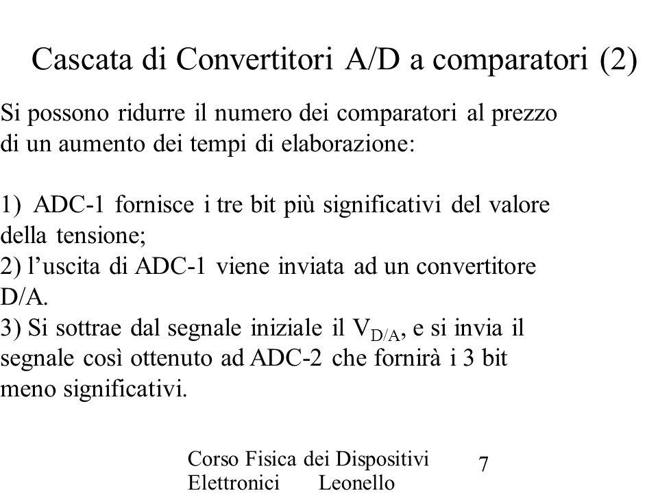 Cascata di Convertitori A/D a comparatori (2)