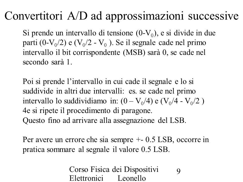 Convertitori A/D ad approssimazioni successive