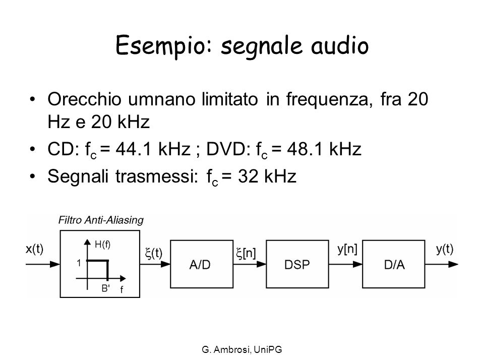 Esempio: segnale audio