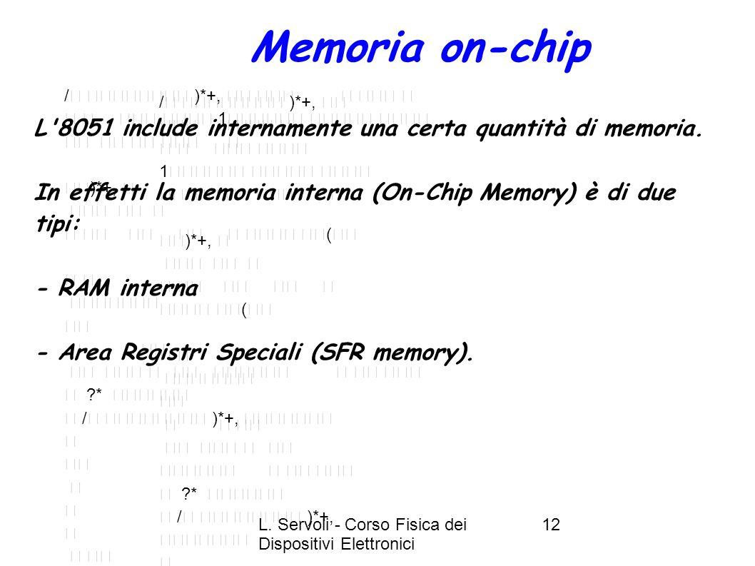 Memoria on-chip /  )*+,         1  