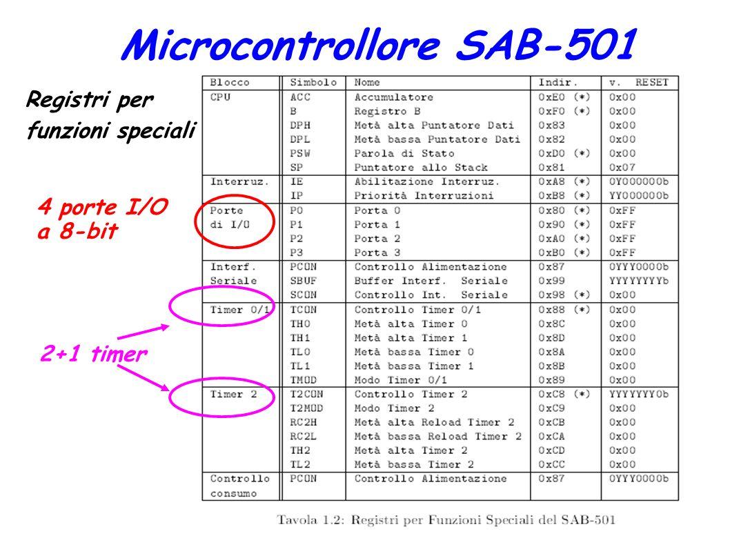 Microcontrollore SAB-501