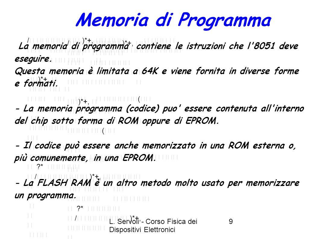 Memoria di Programma /  )*+,         1  