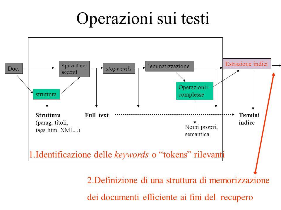 Operazioni sui testi struttura. Spaziature, accenti. stopwords. lemmatizzazione. Operazioni+ complesse.