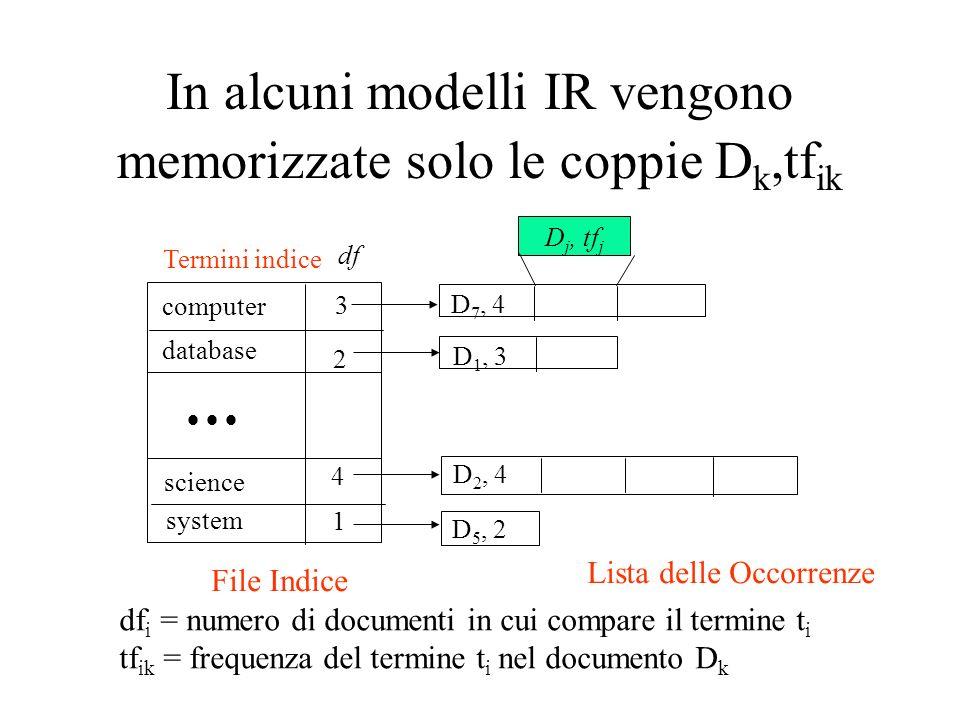In alcuni modelli IR vengono memorizzate solo le coppie Dk,tfik