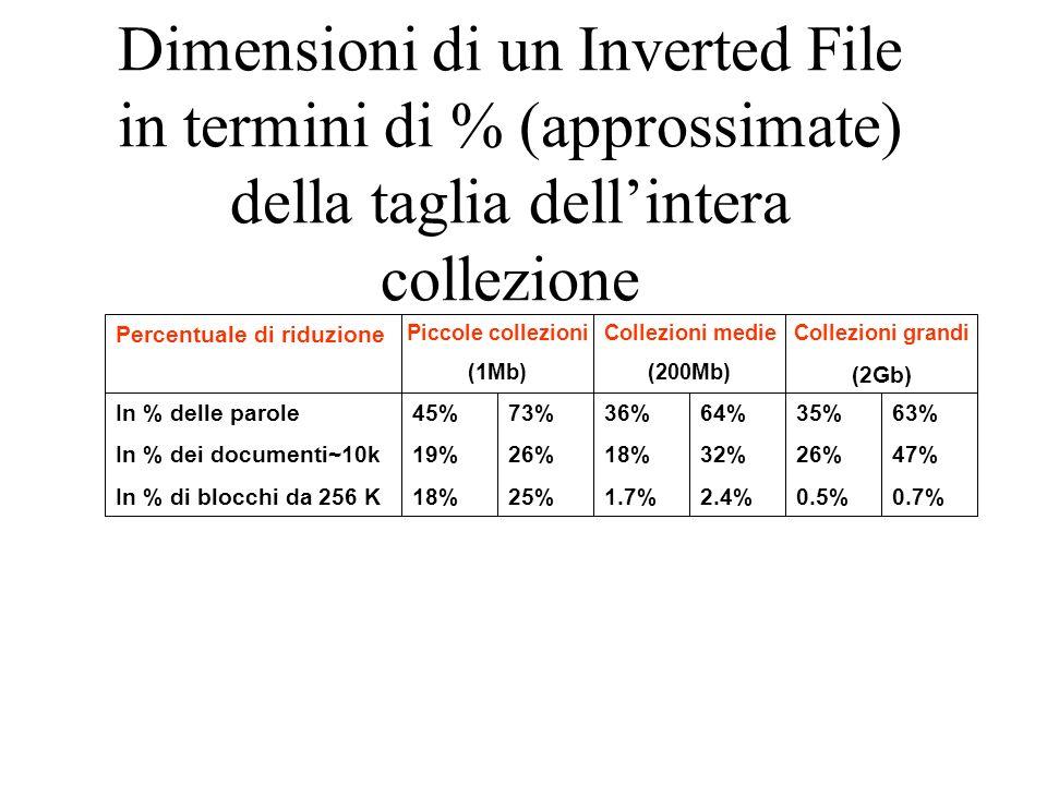 Dimensioni di un Inverted File in termini di % (approssimate) della taglia dell'intera collezione