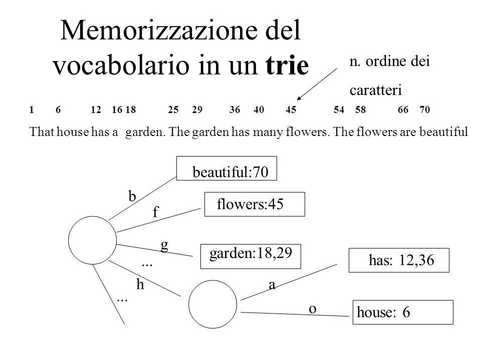 Memorizzazione del vocabolario in un trie