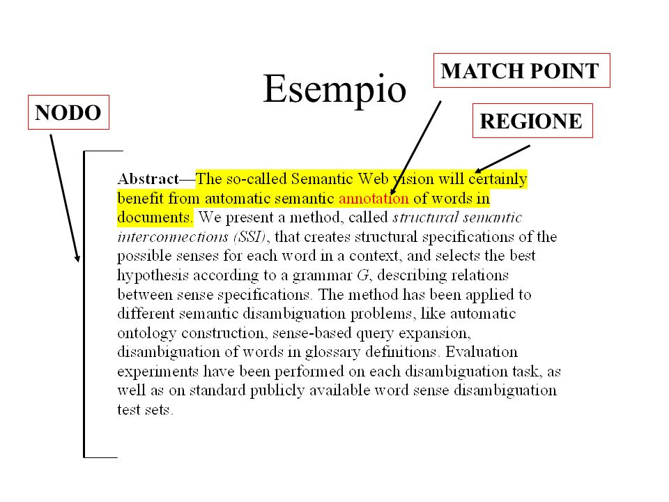 Esempio MATCH POINT NODO REGIONE