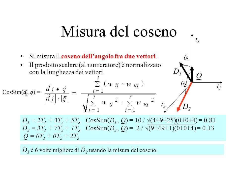 Misura del coseno 2. t3. t1. t2. D1. D2. Q. 1. Si misura il coseno dell'angolo fra due vettori.