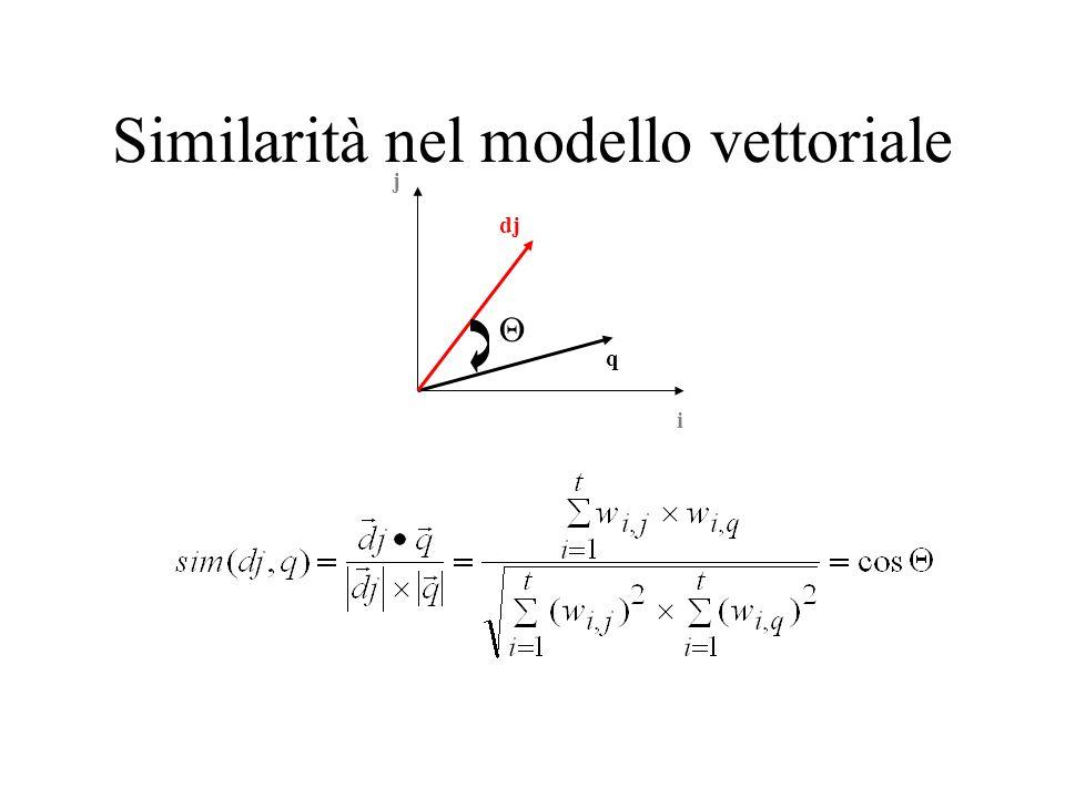 Similarità nel modello vettoriale