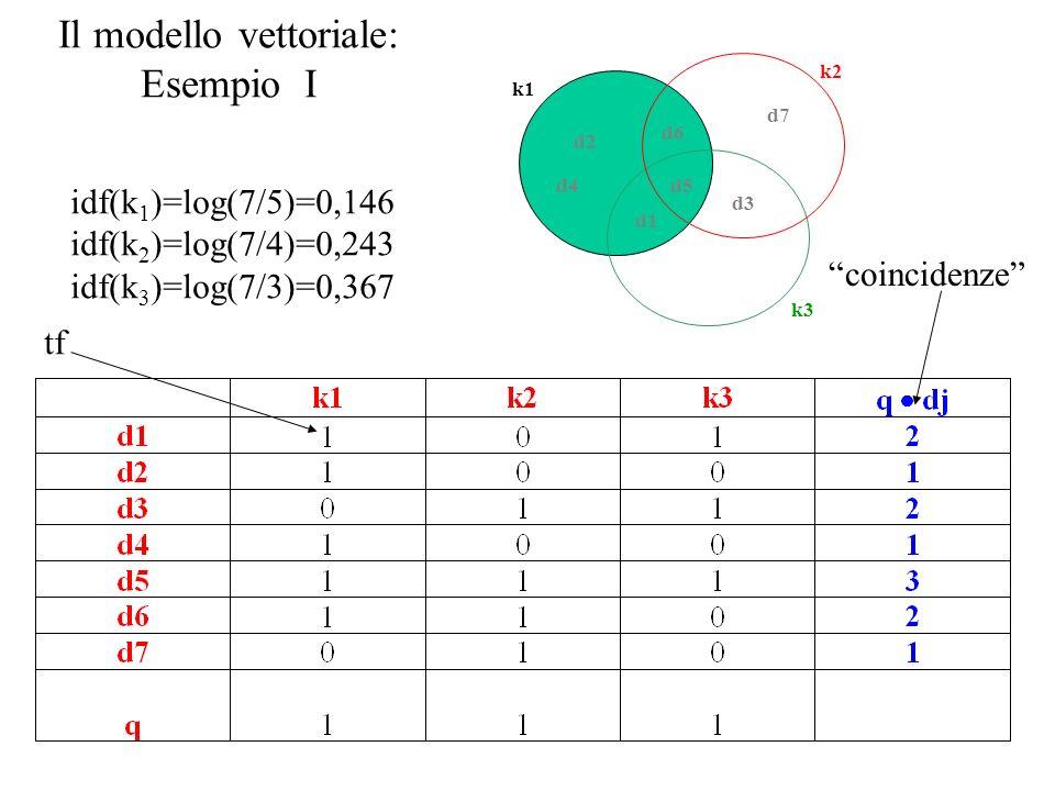 Il modello vettoriale: Esempio I