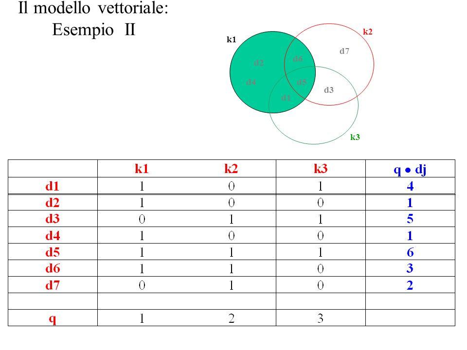 Il modello vettoriale: Esempio II