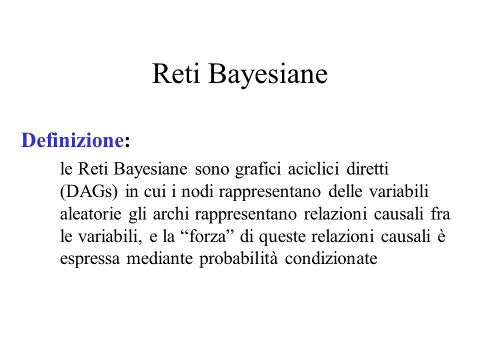Reti Bayesiane Definizione: