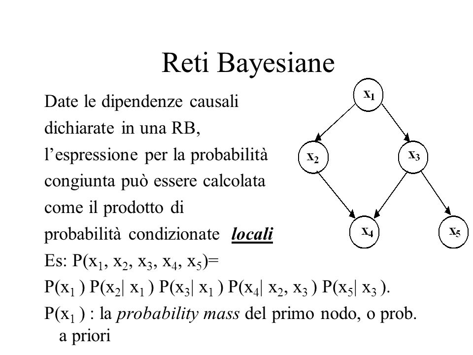 Reti Bayesiane Date le dipendenze causali dichiarate in una RB,