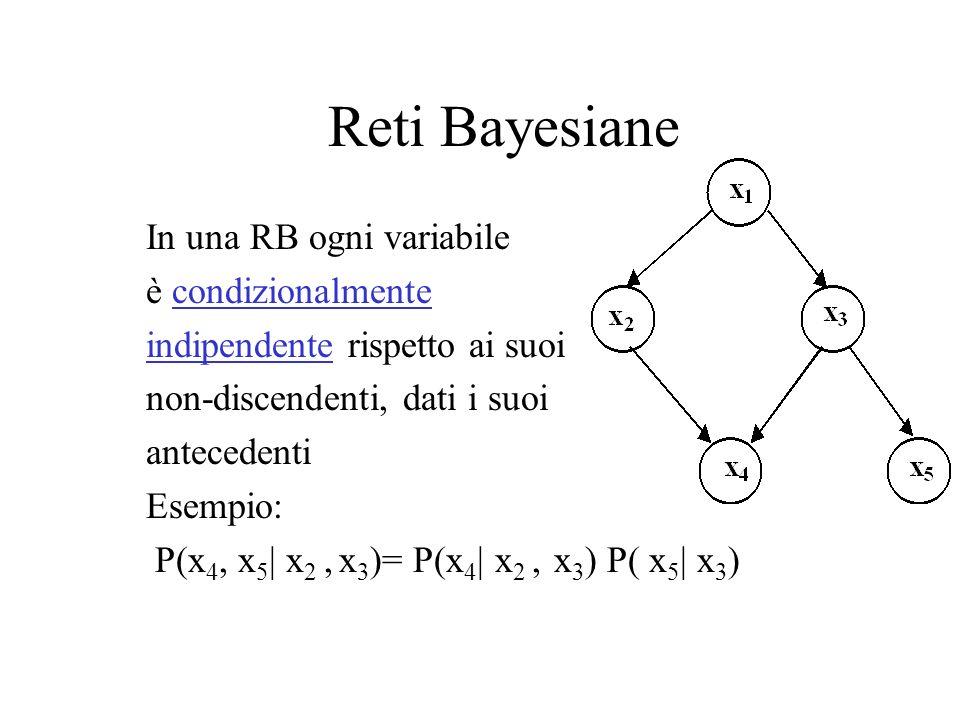 Reti Bayesiane In una RB ogni variabile è condizionalmente