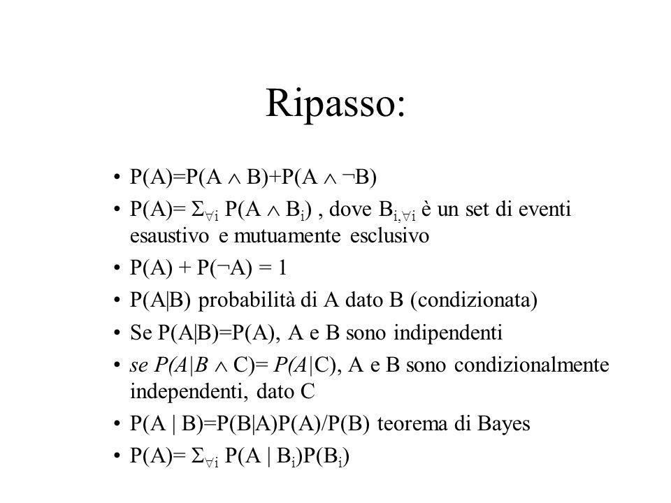 Ripasso: P(A)=P(A  B)+P(A  ¬B)