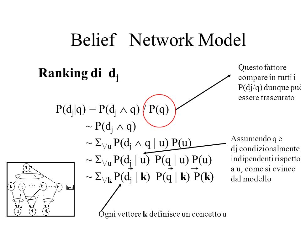 Belief Network Model Ranking di dj P(dj|q) = P(dj  q) / P(q)