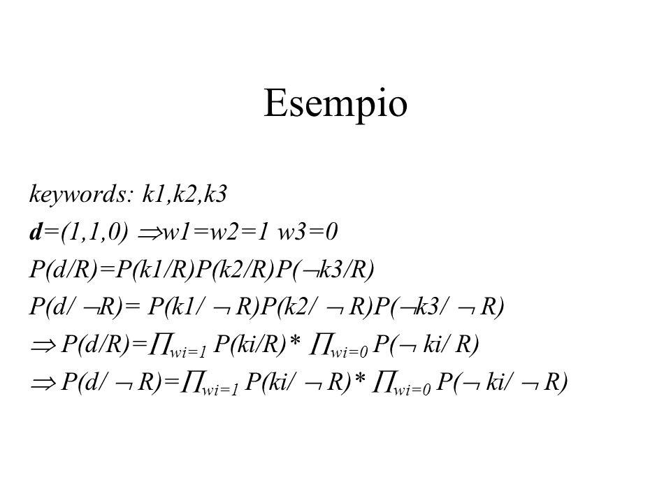 Esempio keywords: k1,k2,k3 d=(1,1,0) w1=w2=1 w3=0