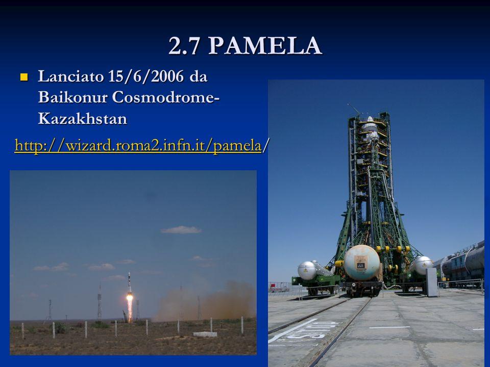 2.7 PAMELA Lanciato 15/6/2006 da Baikonur Cosmodrome- Kazakhstan