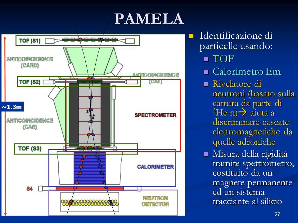 PAMELA Identificazione di particelle usando: TOF Calorimetro Em