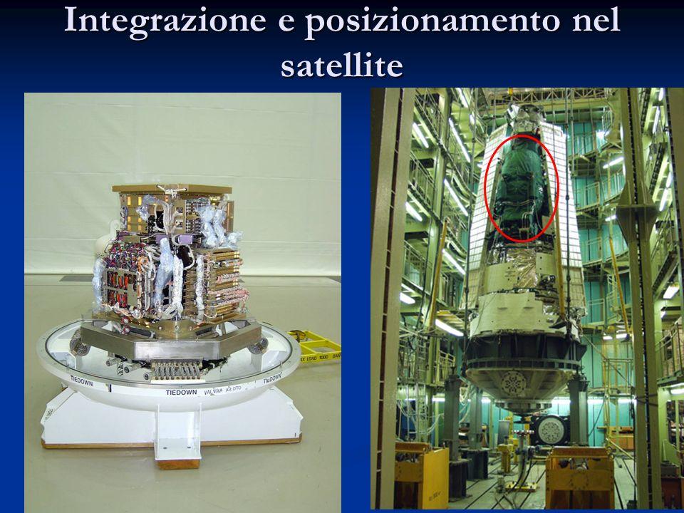 Integrazione e posizionamento nel satellite