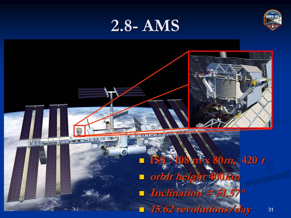 2.8- AMS ISS : 108 m x 80m, 420 t orbit height 400km