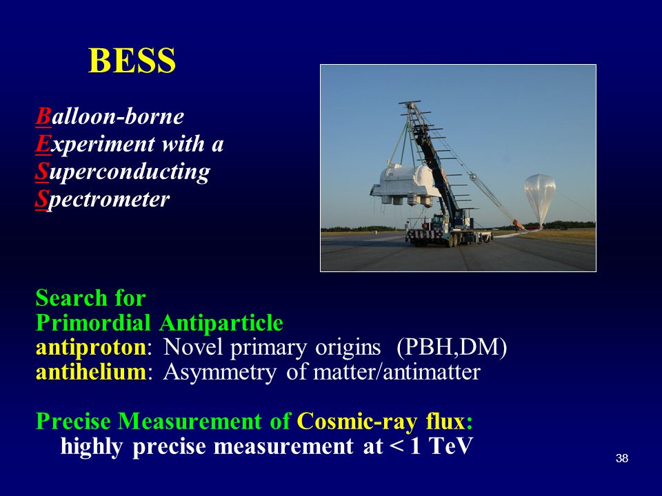 BESS Balloon-borne Experiment with a Superconducting Spectrometer