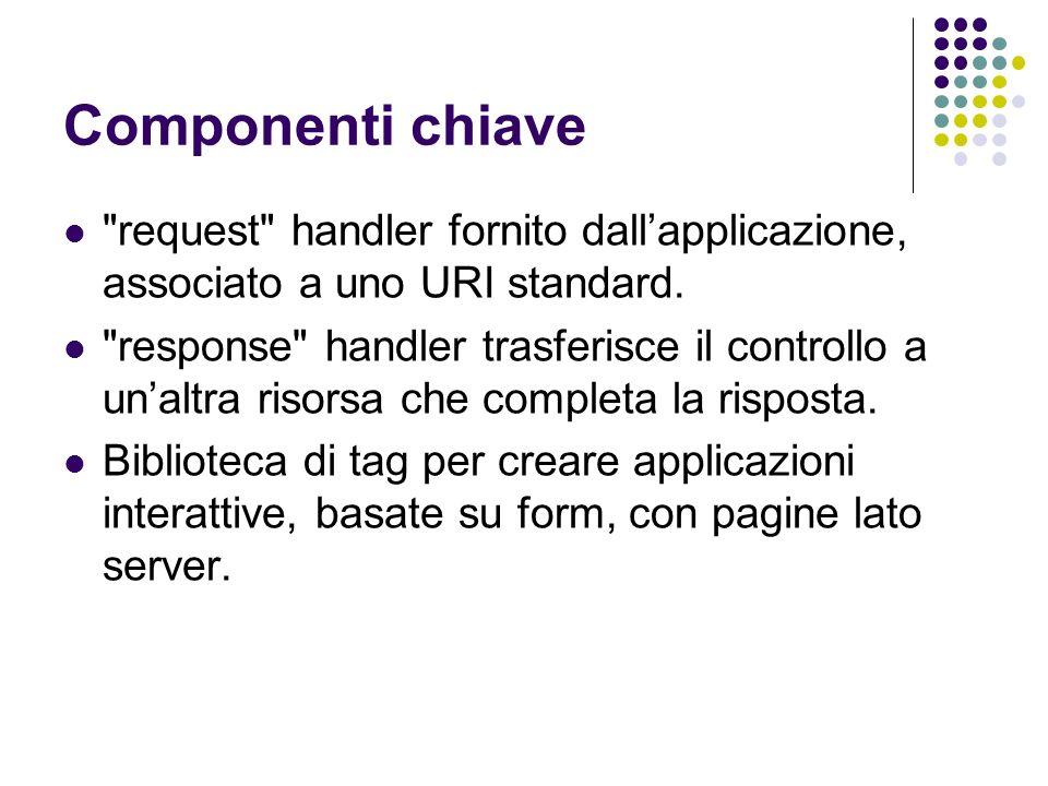 Componenti chiave request handler fornito dall'applicazione, associato a uno URI standard.