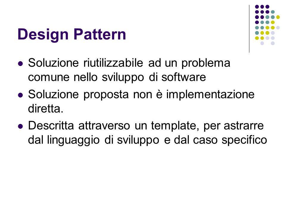 Design Pattern Soluzione riutilizzabile ad un problema comune nello sviluppo di software. Soluzione proposta non è implementazione diretta.
