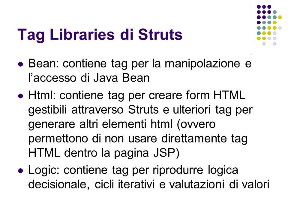 Tag Libraries di Struts