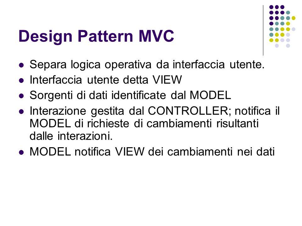 Design Pattern MVC Separa logica operativa da interfaccia utente.