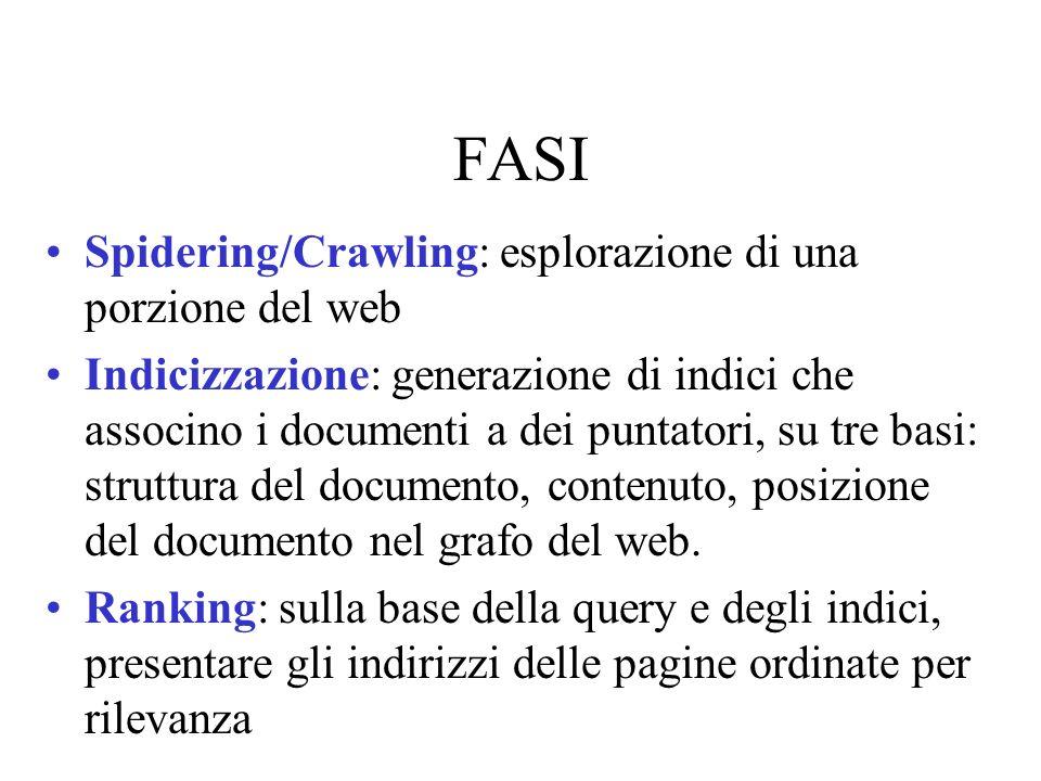 FASI Spidering/Crawling: esplorazione di una porzione del web