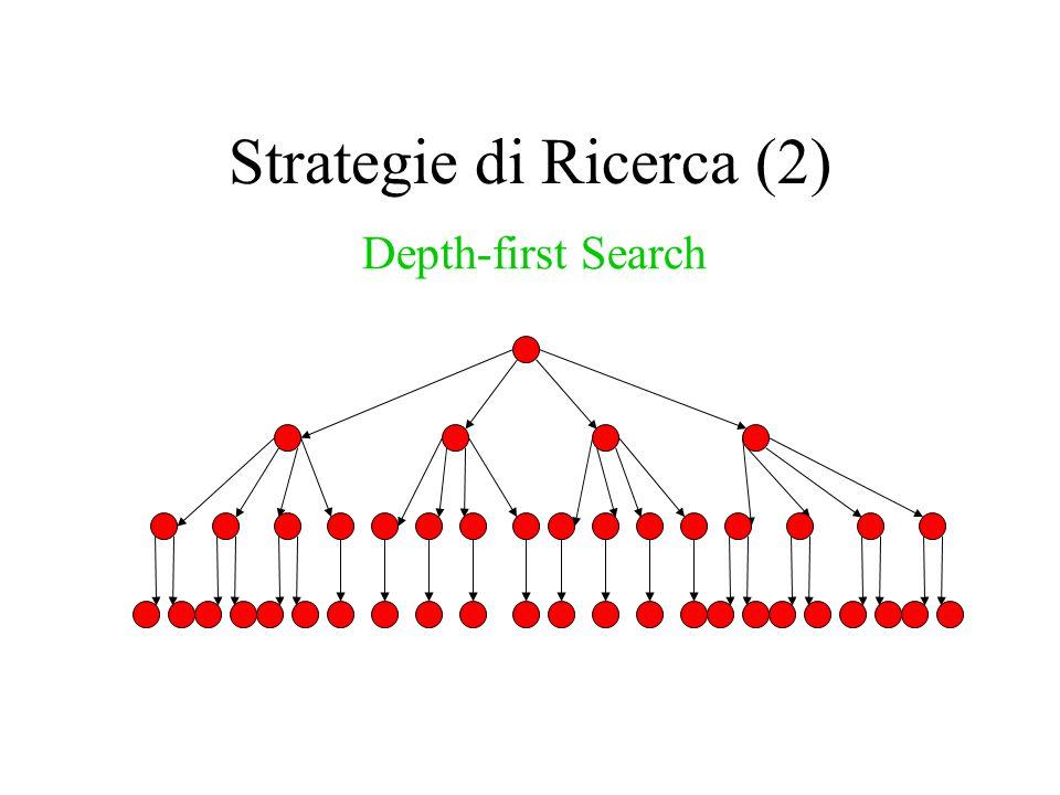 Strategie di Ricerca (2)