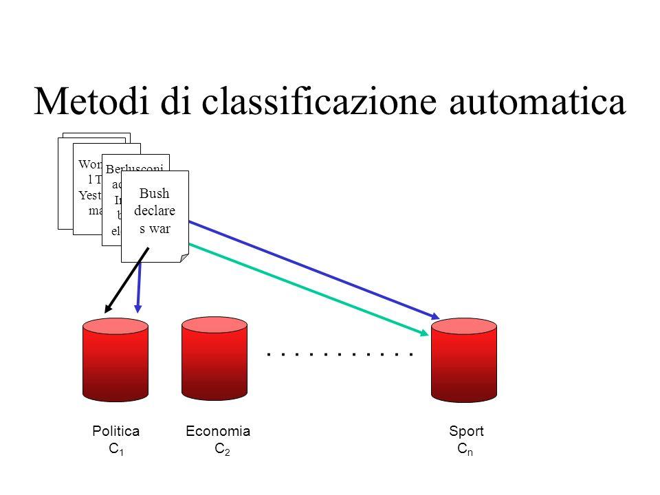 Metodi di classificazione automatica