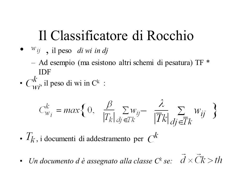 Il Classificatore di Rocchio