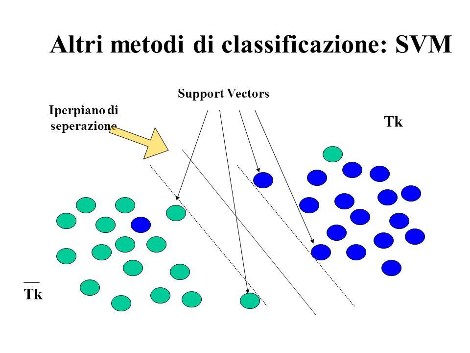 Altri metodi di classificazione: SVM