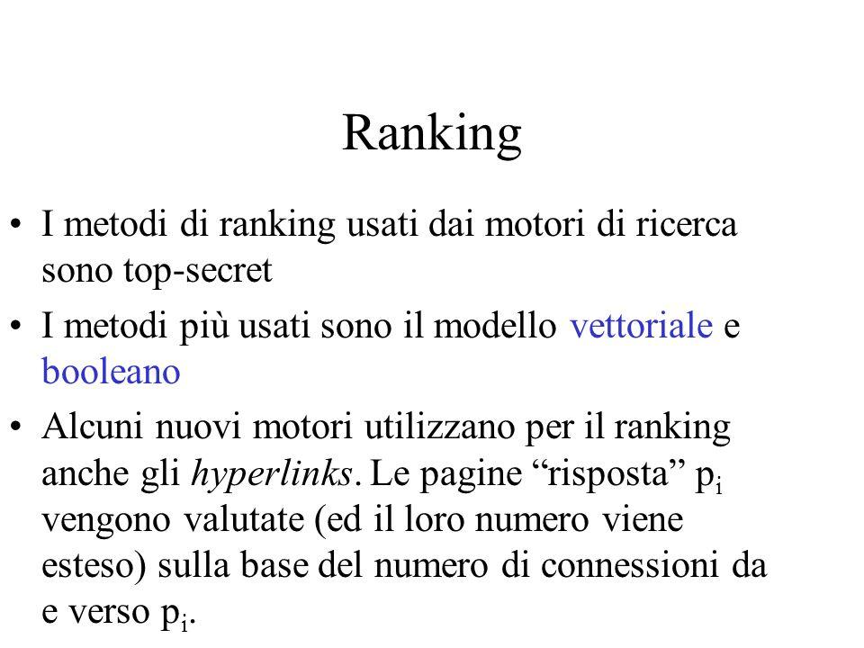Ranking I metodi di ranking usati dai motori di ricerca sono top-secret. I metodi più usati sono il modello vettoriale e booleano.