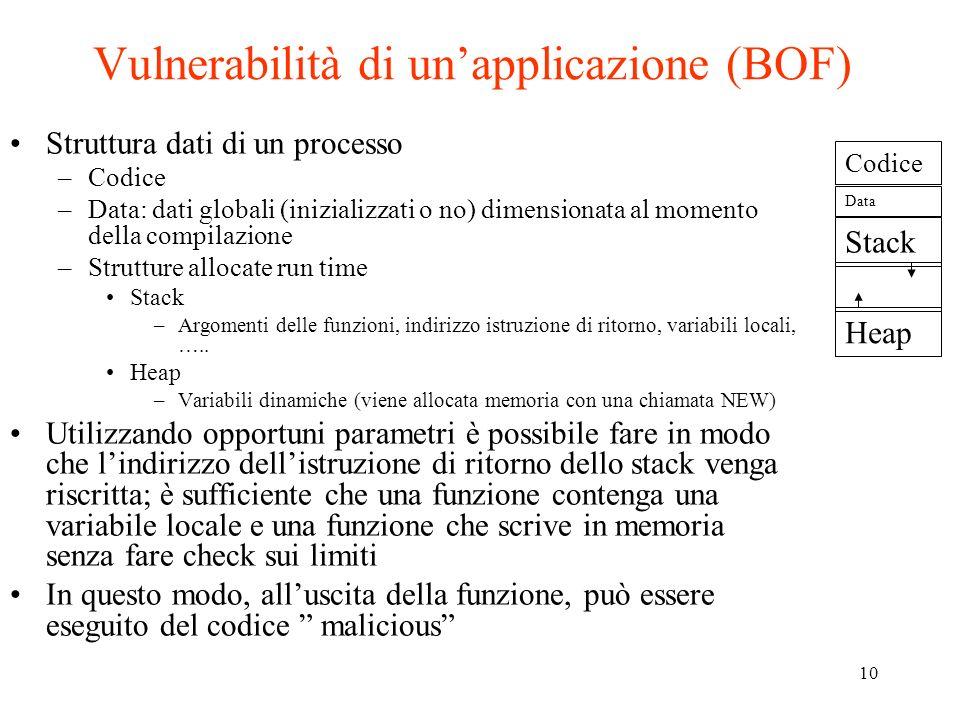 Vulnerabilità di un'applicazione (BOF)