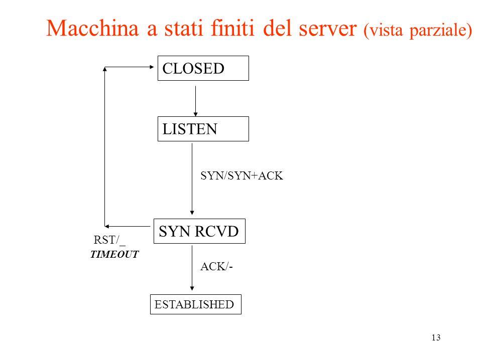 Macchina a stati finiti del server (vista parziale)