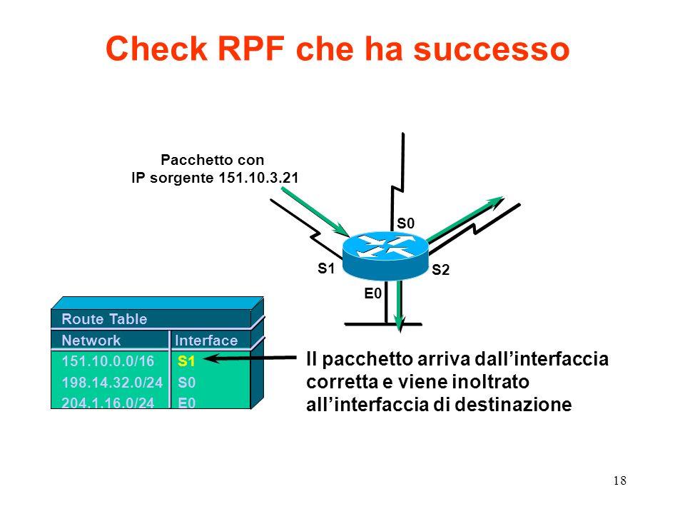 Check RPF che ha successo