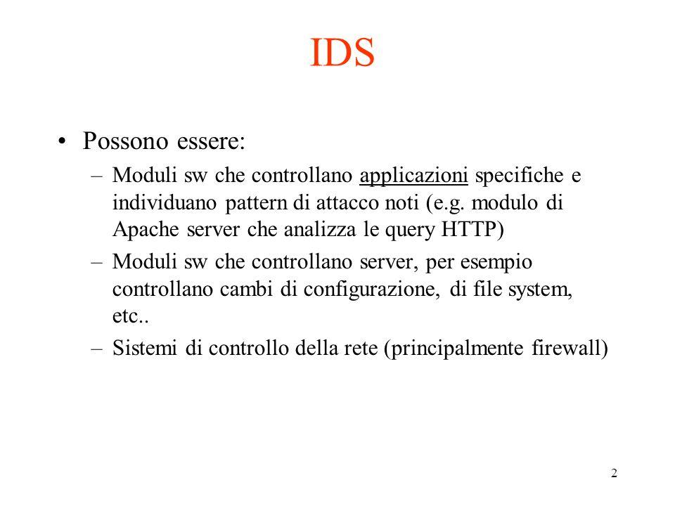 IDS Possono essere: