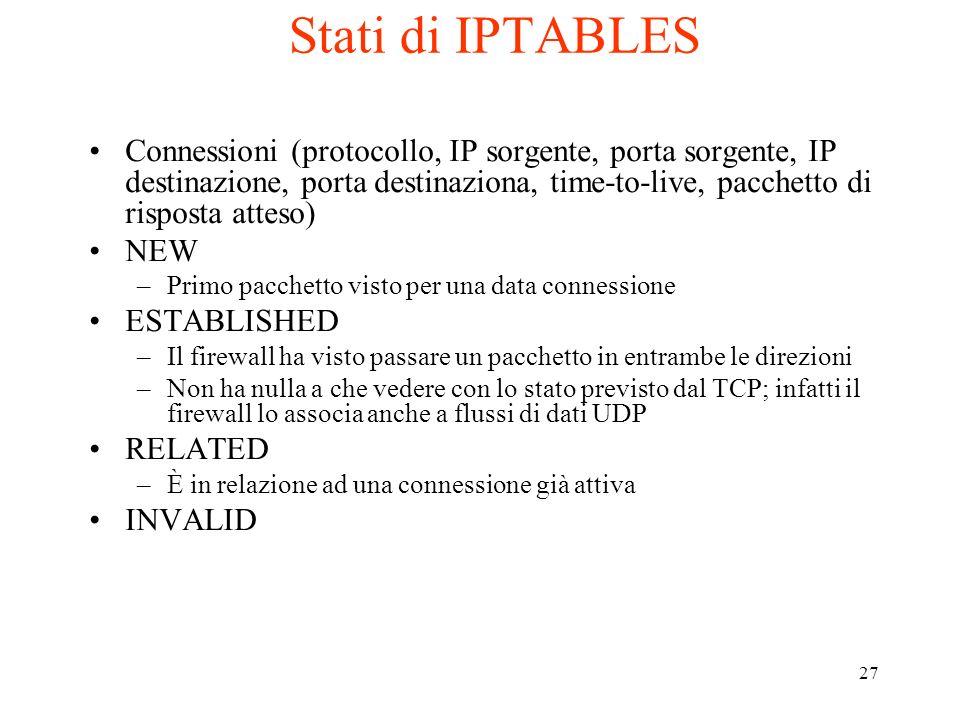 Stati di IPTABLES