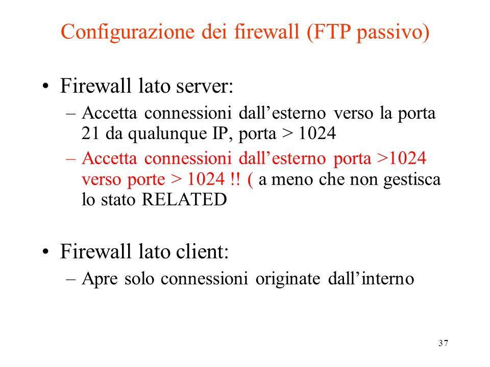 Configurazione dei firewall (FTP passivo)