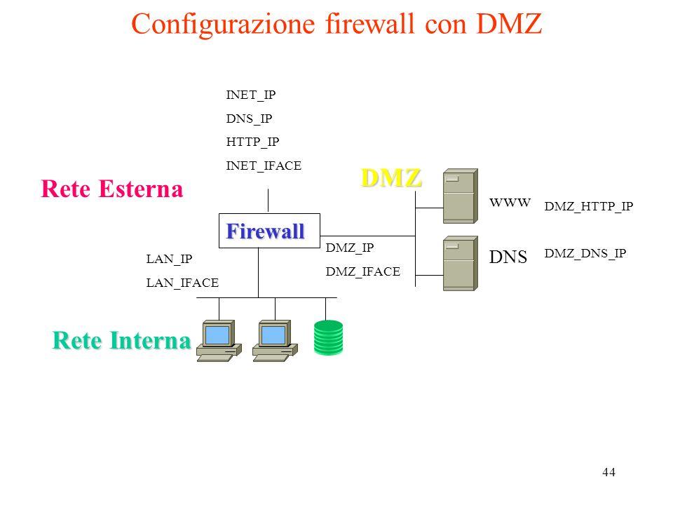 Configurazione firewall con DMZ