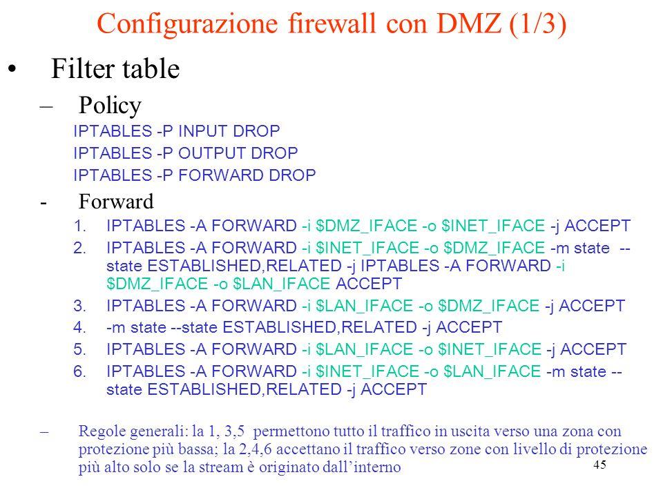 Configurazione firewall con DMZ (1/3)