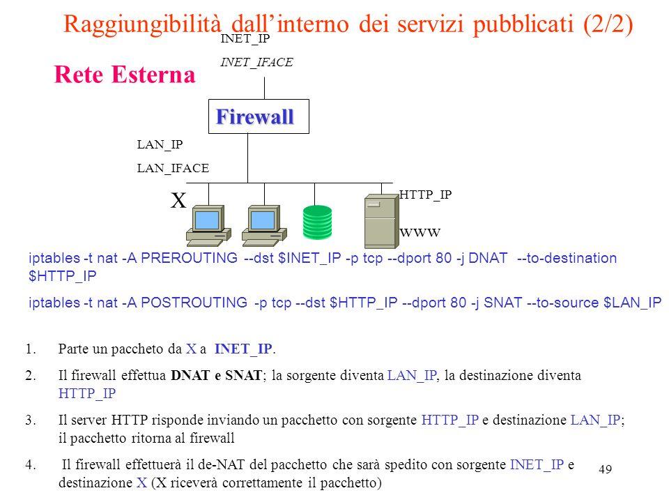 Raggiungibilità dall'interno dei servizi pubblicati (2/2)