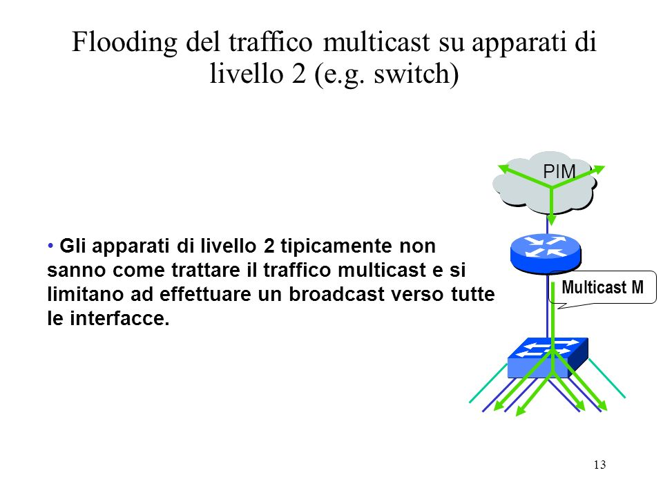 Flooding del traffico multicast su apparati di livello 2 (e.g. switch)
