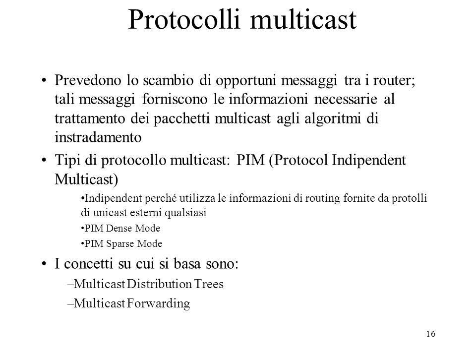Protocolli multicast