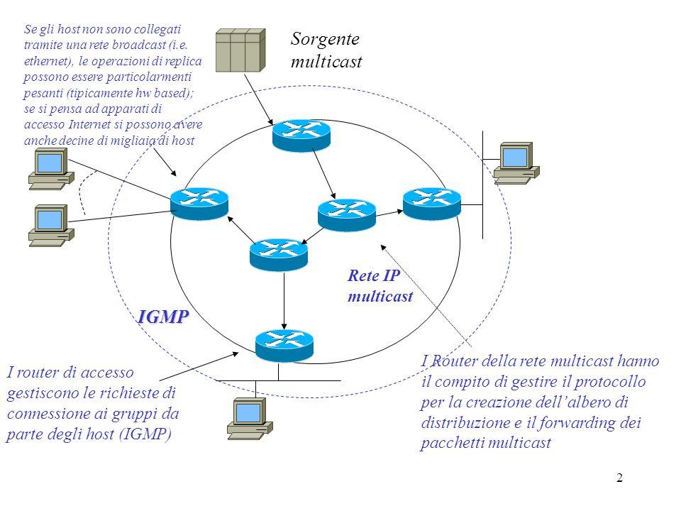 Sorgente multicast IGMP Rete IP multicast