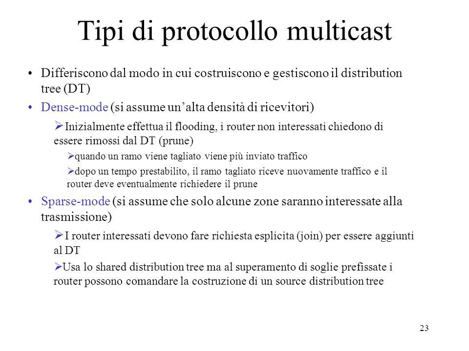 Tipi di protocollo multicast