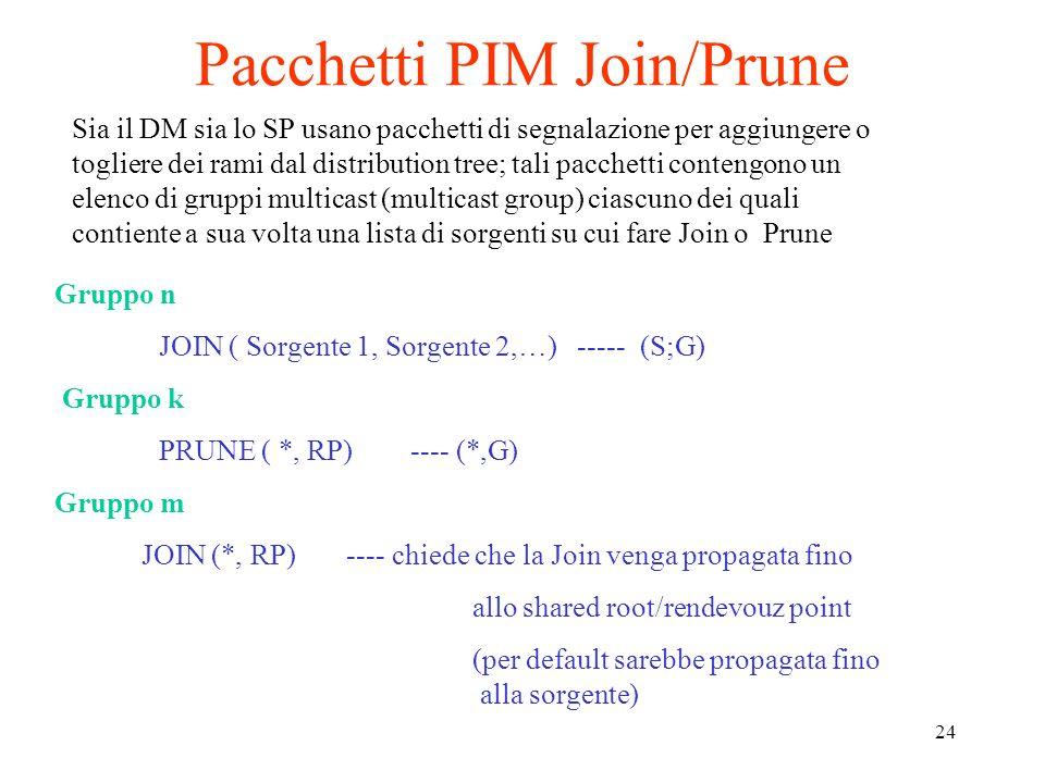 Pacchetti PIM Join/Prune